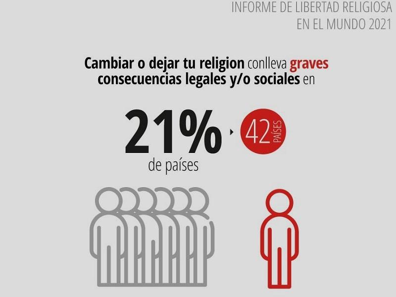 Minorías religiosas acusadas de causar